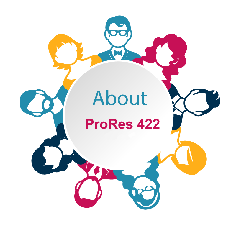 About ProRes 422